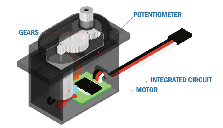 servo-motor-mechanism